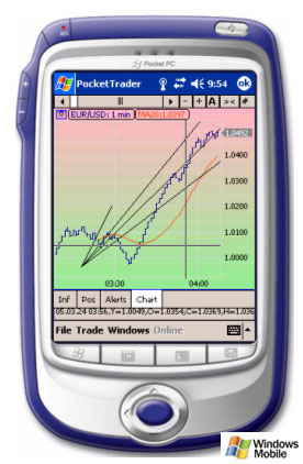 free ProTrader client for Pocket PC 01.23.2006 for windows mobile phone